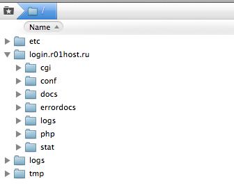 Структура каталогов на хостинге как создать поддомен на хостинге nic
